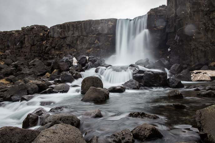 secret waterfall iceland