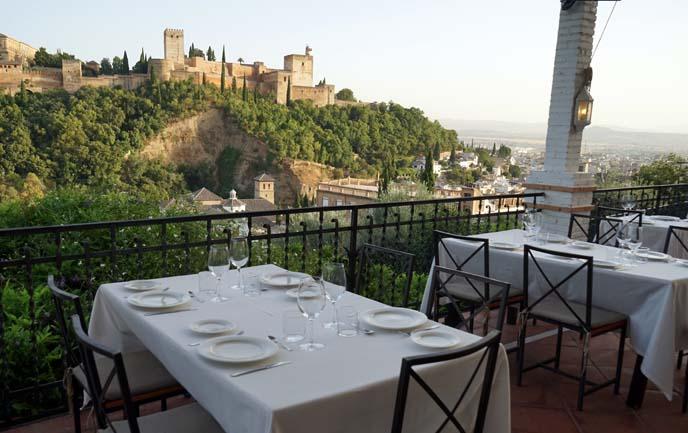 Restaurante Las Tomasas, Granada