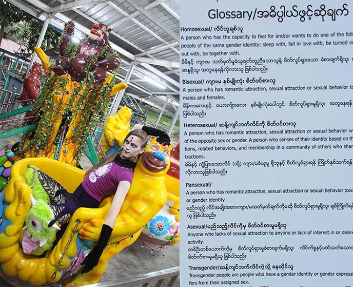 burmese lgbt gay groups