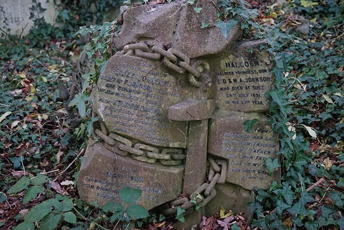 ancient gravestones highgate